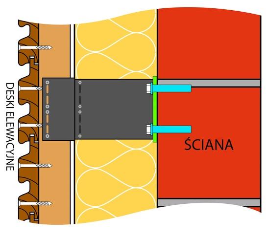 Fox_alu przekrój pionowy ściany, deska w układzie poziomym